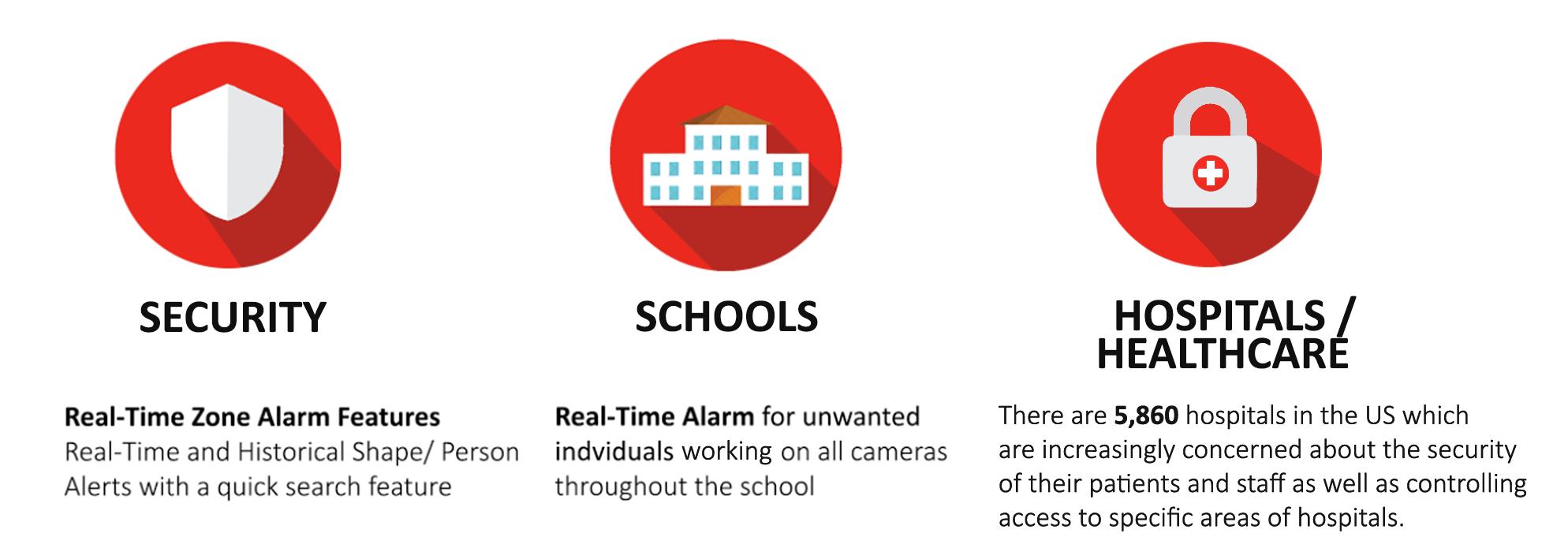 SchoolsSecurity